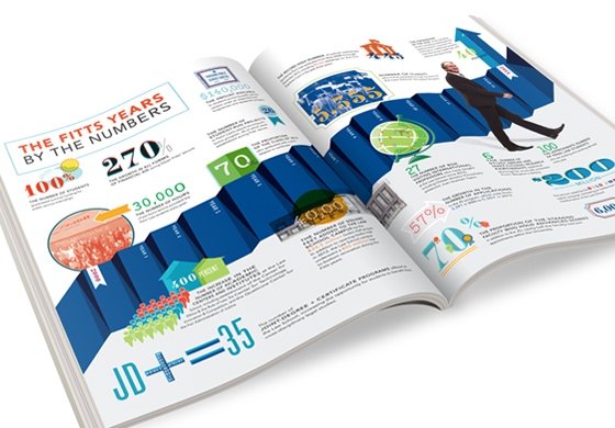 Penn Law Journal, Summer '14 - Infographic